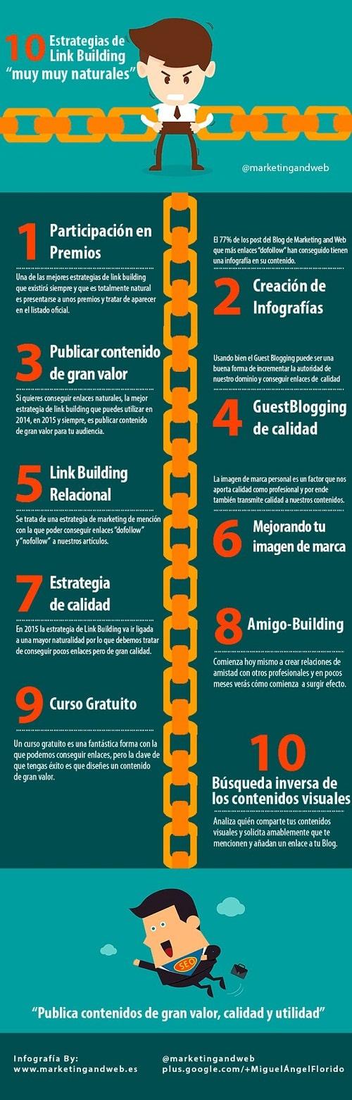Cómo conseguir backlinks de calidad #infografía